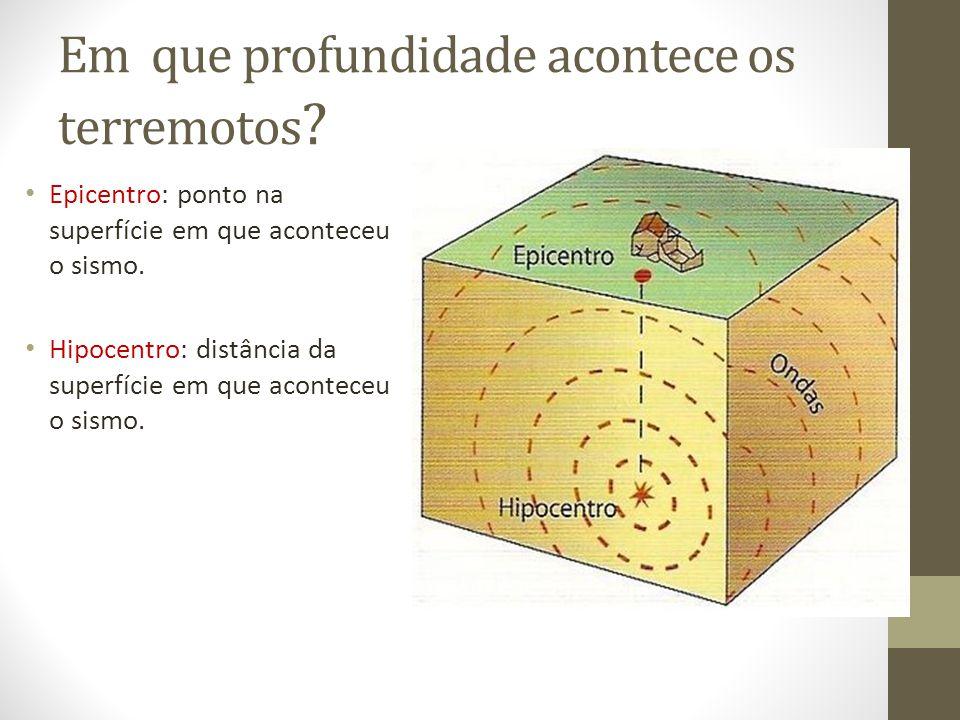 Em que profundidade acontece os terremotos ? Epicentro: ponto na superfície em que aconteceu o sismo. Hipocentro: distância da superfície em que acont