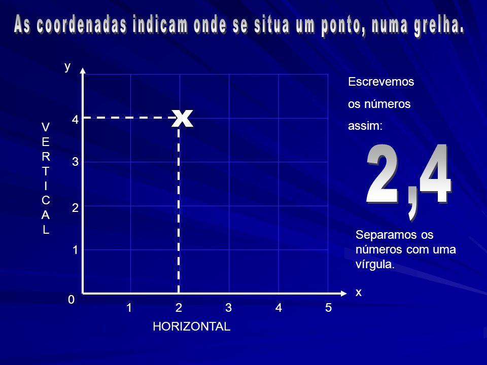 0 4 3 2 1 54321 x y Escrevemos os números assim: Separamos os números com uma vírgula. HORIZONTAL VERTICALVERTICAL