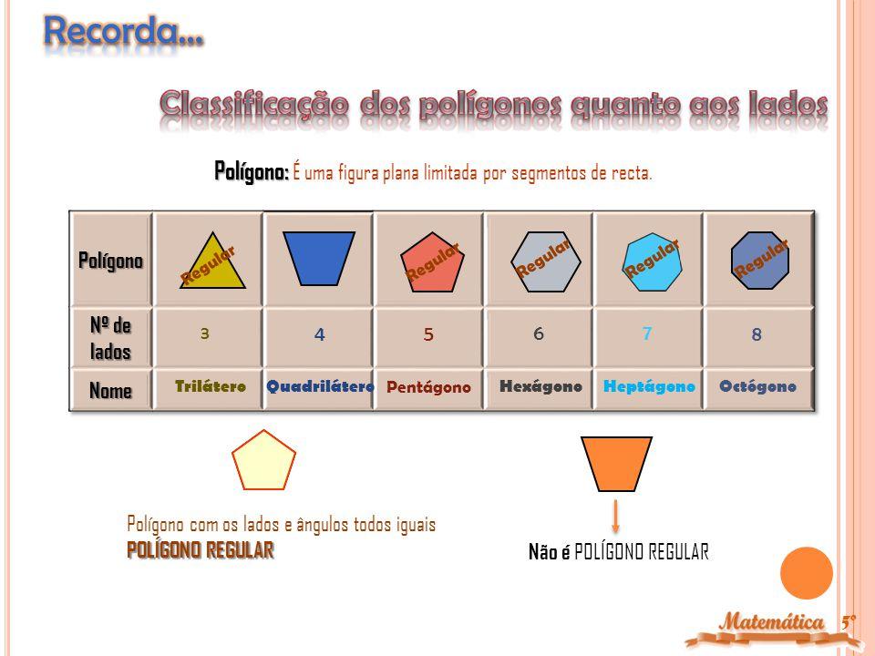 A classificação das pirâmides e dos prismas faz-se de acordo com o polígono da base.