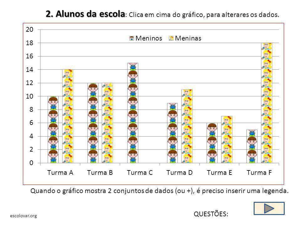 QUESTÕES: Em que turma há mais alunos.E menos. Quantas crianças há na turma.