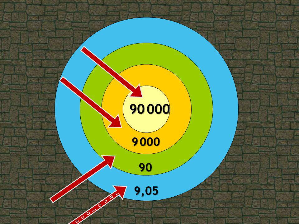 90 000 9 000 90 9,05 escolovarescolovar