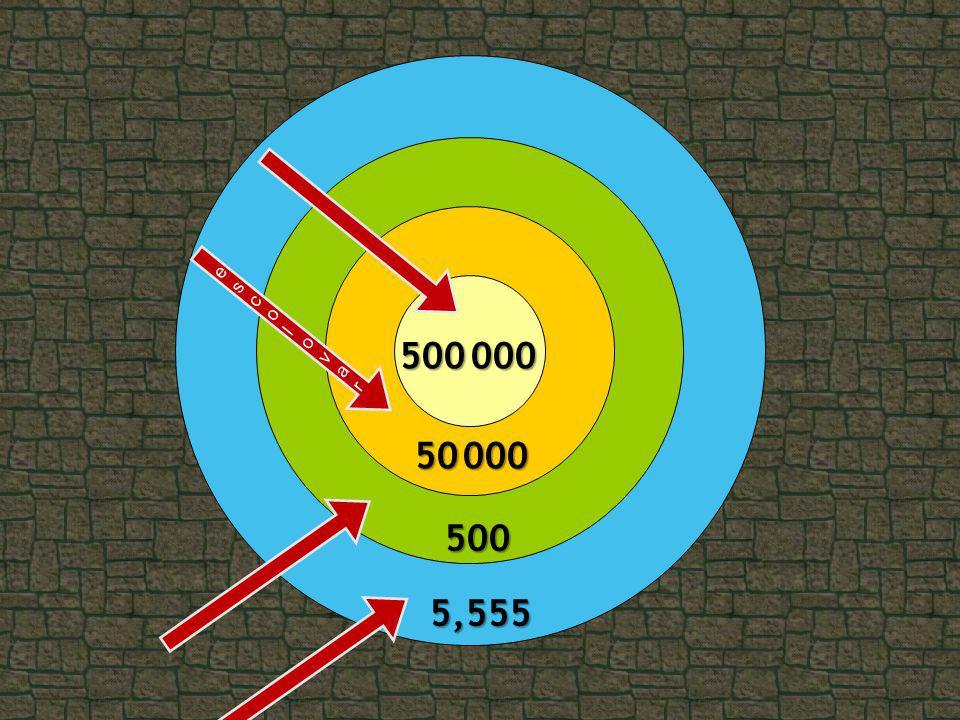 500 000 50 000 500 5,555 escolovarescolovar
