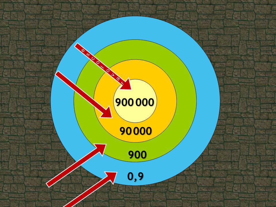 900 000 90 000 900 0,9 escolovarescolovar