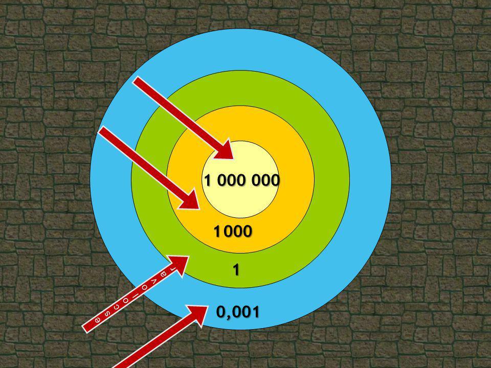 1 000 000 1 000 1 0,001 escolovarescolovar