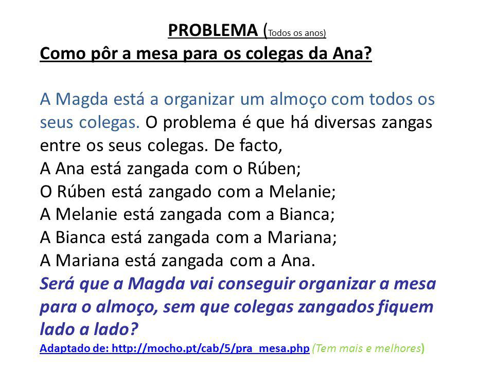 E s c o l o v a r Problema da Sociedade Portuguesa de Matemática