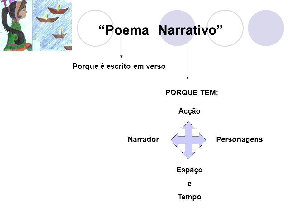 PORQUE TEM: Personagens Acção Narrador Espaço e Tempo Porque é escrito em verso PoemaNarrativo
