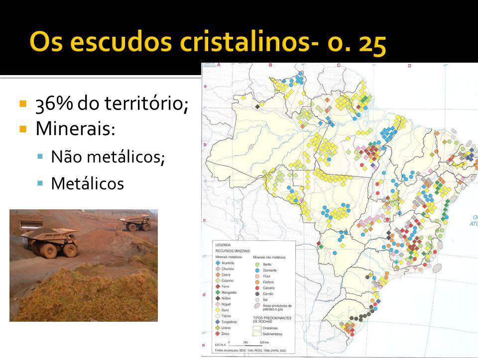 36% do território; Minerais: Não metálicos; Metálicos