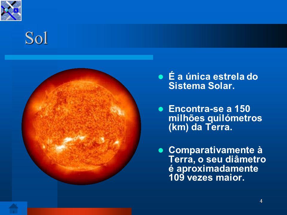 3 Introdução – Sistema Solar O Sistema Solar é o nosso sistema planetário.
