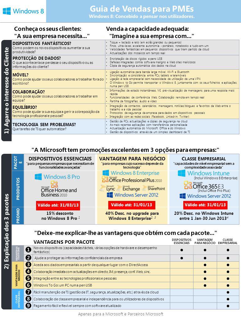 Apenas para a Microsoft e Parceiros Microsoft Necessita de acesso 24/7 entre dispositivos a partir de qualquer lugar VPN dispendiosa e complicada WAN dispendiosa e lenta Instalação e gestão ineficazes das aplicações Conectividade automatizada para banda larga móvel, Wi-Fi e Bluetooth Conectividade DirectAccess sem uma VPN Redução e optimização da largura de banda da WAN (BranchCache e Remote FX) Transferência de aplicações de negócio internas (através do Windows Intune/SharePoint), uma loja de aplicações privada Partilha de ficheiros e recuperação após desastre a partir de qualquer lugar igações à Internet fáceis e automáticas Trabalho em casa ou em viagem como no escritório Redução de custos das sucursais/WAN Facilita a distribuição de aplicações e o acesso dos utilizadores - - PRM Consulting Group - PRM Consulting Group Dificuldades de colaboração em documentos Dificuldades para ver as informações de estado dos colegas e colaborar em tempo real Conferência Web demasiado dispendiosa Co-criação de documentos com o Office Web Apps e o SharePoint Server Partilha e colaboração no SkyDrive Gestão de mensagens e documentos entre dispositivos Informações de estado: em reunião/fora do escritório/online Funcionalidades de mensagens instantâneas, voz e conferência Web Aumento de produtividade de $494/utilizador/ano com o Office 2012 - Forrester - Forrester Empresas mais ágeis O Web Apps poupa 4 h/mês, mais 20% de produtividade - McDonalds C.R.