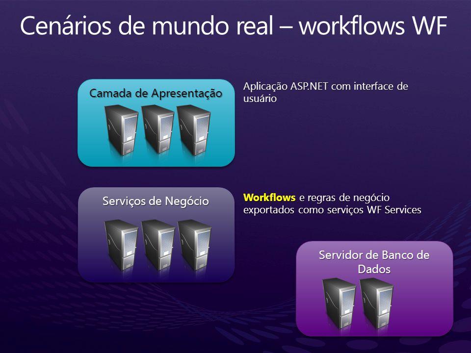 Camada de Apresentação Serviços de Negócio Workflows e regras de negócio exportados como serviços WF Services Aplicação ASP.NET com interface de usuár