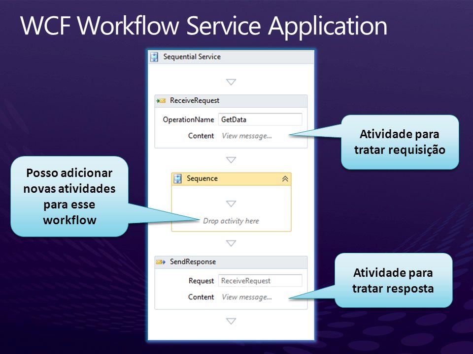 Atividade para tratar requisição Atividade para tratar resposta Posso adicionar novas atividades para esse workflow