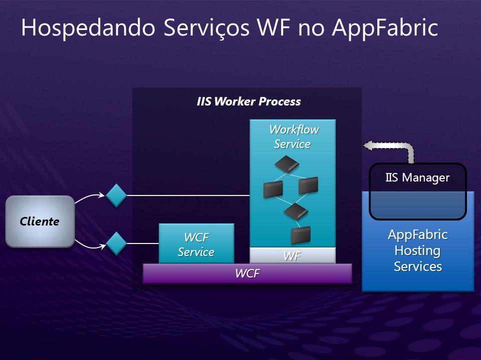 Hospedando Serviços WF no AppFabric IIS Worker Process WCFService Workflow Service Workflow ServiceWF Cliente AppFabric Hosting Services IIS Manager W