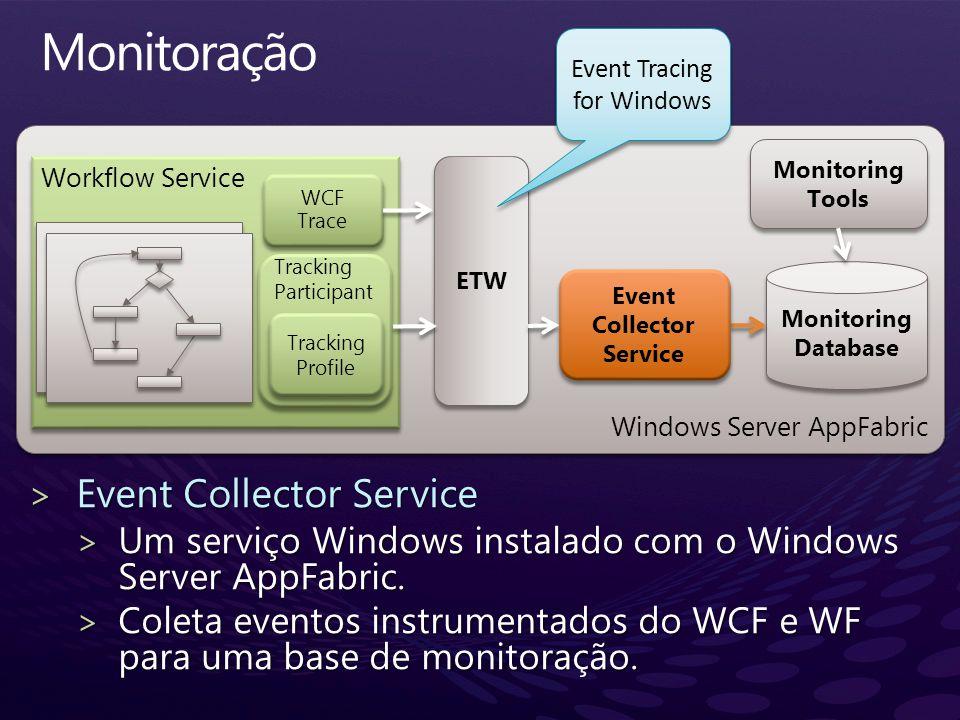Monitoração Windows Server AppFabric Workflow Service Monitoring Database ETW Event Collector Service Event Collector Service Monitoring Tools WCF Tra