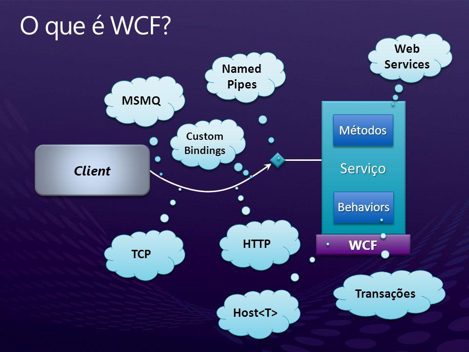 ServiçoServiçoWCFWCF Client MétodosMétodosBehaviorsBehaviors Named Pipes TCP HTTP MSMQ Transações Web Services Host Custom Bindings
