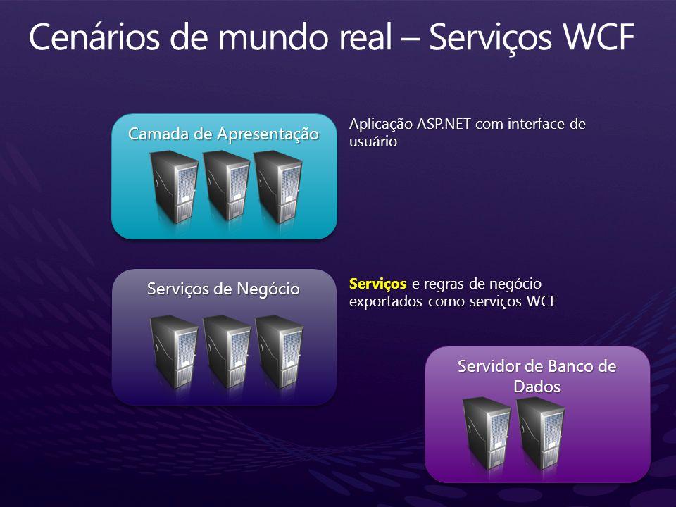 Camada de Apresentação Serviços de Negócio Serviços e regras de negócio exportados como serviços WCF Aplicação ASP.NET com interface de usuário Servid