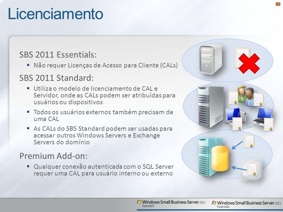 Licenciamento SBS 2011 Essentials: Não requer Licenças de Acesso para Cliente (CALs) SBS 2011 Standard: Utiliza o modelo de licenciamento de CAL e Servidor, onde as CALs podem ser atribuídas para usuários ou dispositivos Todos os usuários externos também precisam de uma CAL As CALs do SBS Standard podem ser usadas para acessar outros Windows Servers e Exchange Servers do domínio Premium Add-on: Qualquer conexão autenticada com o SQL Server requer uma CAL para usuário interno ou externo
