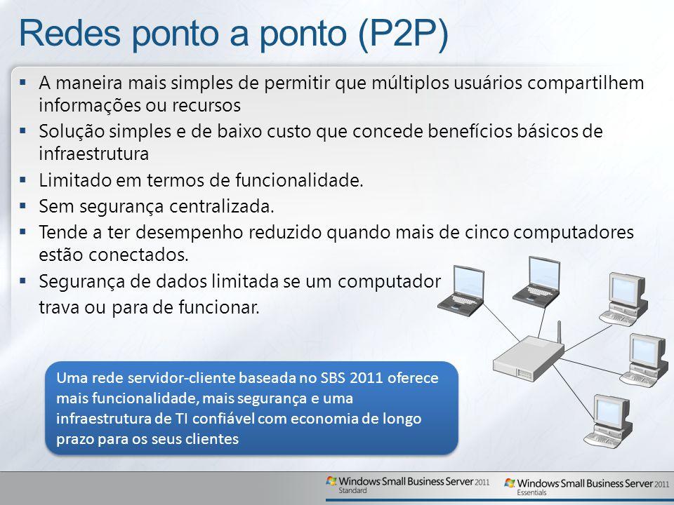 Redes ponto a ponto (P2P) A maneira mais simples de permitir que múltiplos usuários compartilhem informações ou recursos Solução simples e de baixo custo que concede benefícios básicos de infraestrutura Limitado em termos de funcionalidade.