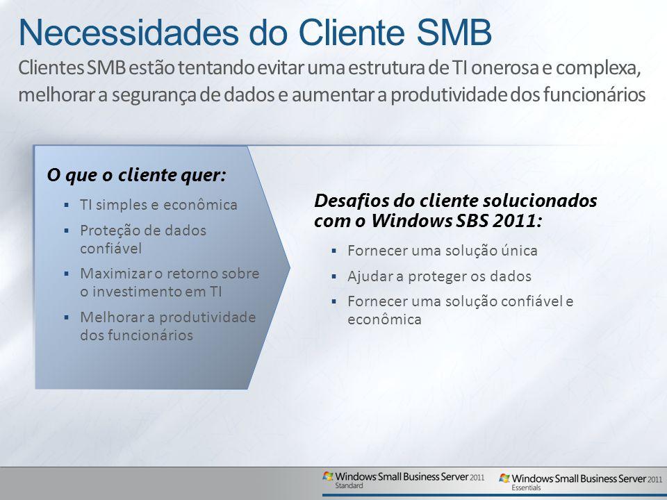 Por que as SMBs comprarão o SBS 2011.