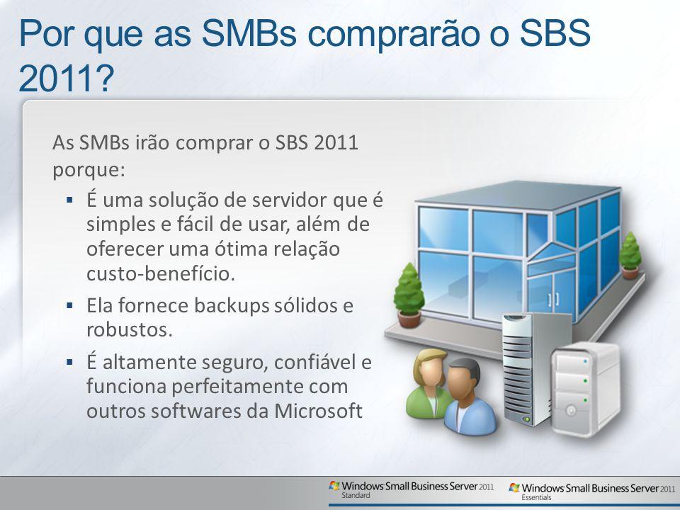 Principais Cenários de Venda SBS 2011 Essentials SBS 2011 Standard Primeiro Servidor: A oportunidade do primeiro servidor equivale a 27 milhões* de empresas no mundo inteiro e é praticamente inexplorada.
