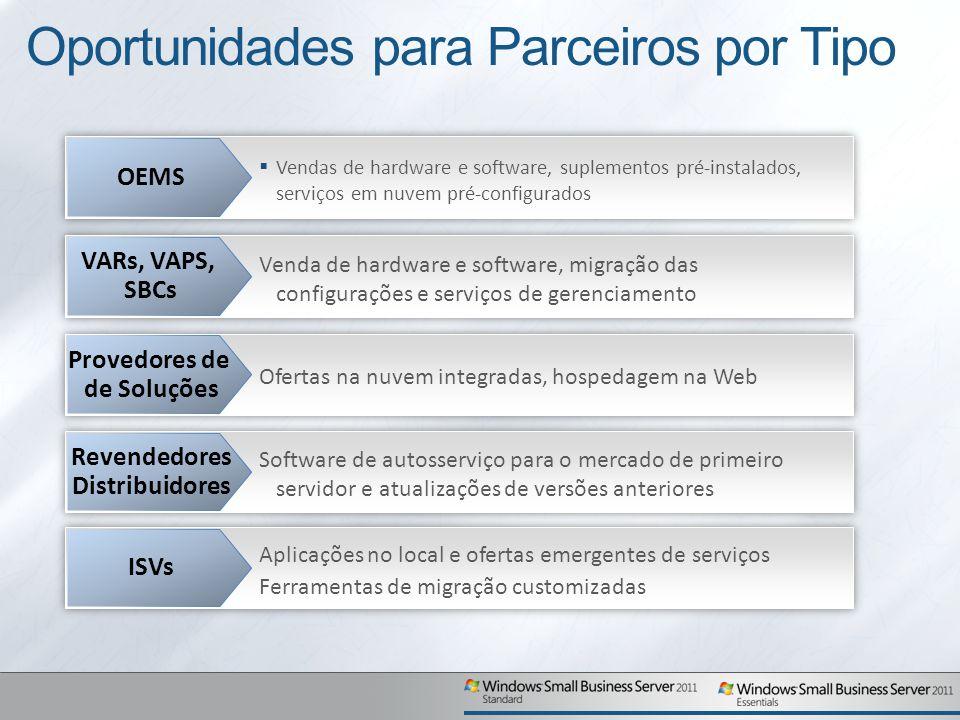 Oportunidades para Parceiros por Tipo Vendas de hardware e software, suplementos pré-instalados, serviços em nuvem pré-configurados OEMS Venda de hardware e software, migração das configurações e serviços de gerenciamento VARs, VAPS, SBCs Ofertas na nuvem integradas, hospedagem na Web Provedores de de Soluções Software de autosserviço para o mercado de primeiro servidor e atualizações de versões anteriores Revendedores Distribuidores Aplicações no local e ofertas emergentes de serviços Ferramentas de migração customizadas Aplicações no local e ofertas emergentes de serviços Ferramentas de migração customizadas ISVs