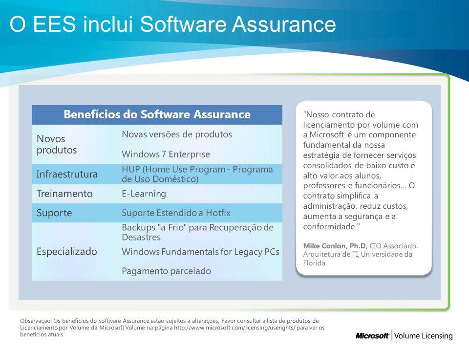 Nosso contrato de licenciamento por volume com a Microsoft é um componente fundamental da nossa estratégia de fornecer serviços consolidados de baixo
