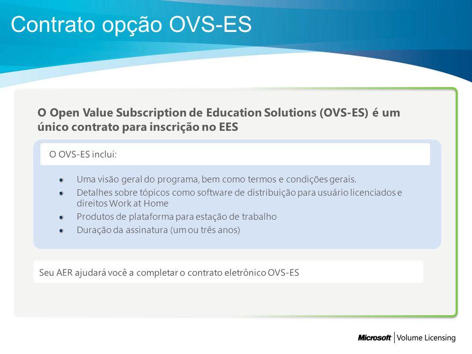 O OVS-ES inclui: Uma visão geral do programa, bem como termos e condições gerais. Detalhes sobre tópicos como software de distribuição para usuário li