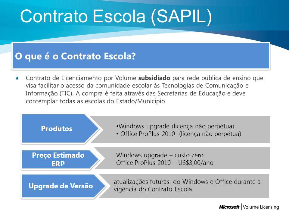 O que é o Contrato Escola? Produtos Windows upgrade (licença não perpétua) Office ProPlus 2010 (licença não perpétua) Preço Estimado ERP Windows upgra