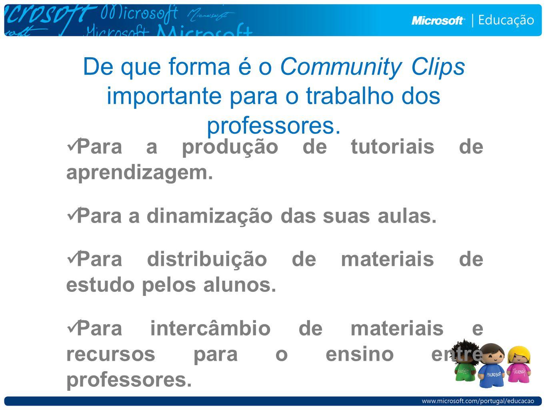 De que forma é o Community Clips importante para o trabalho dos professores.