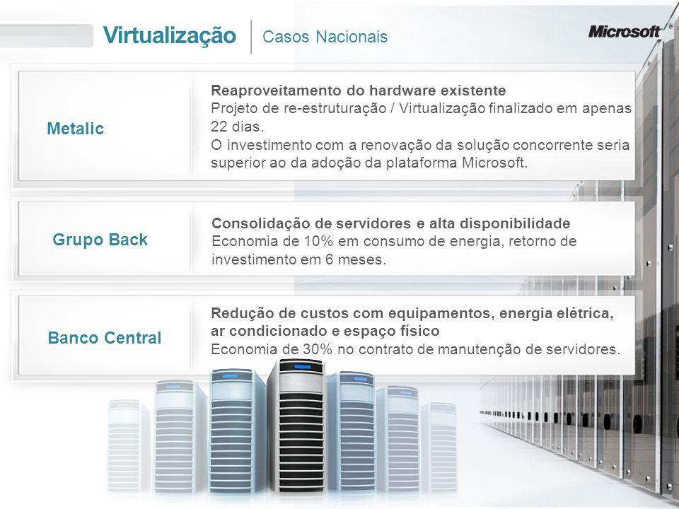 Virtualização Reaproveitamento do hardware existente Projeto de re-estruturação / Virtualização finalizado em apenas 22 dias. O investimento com a ren