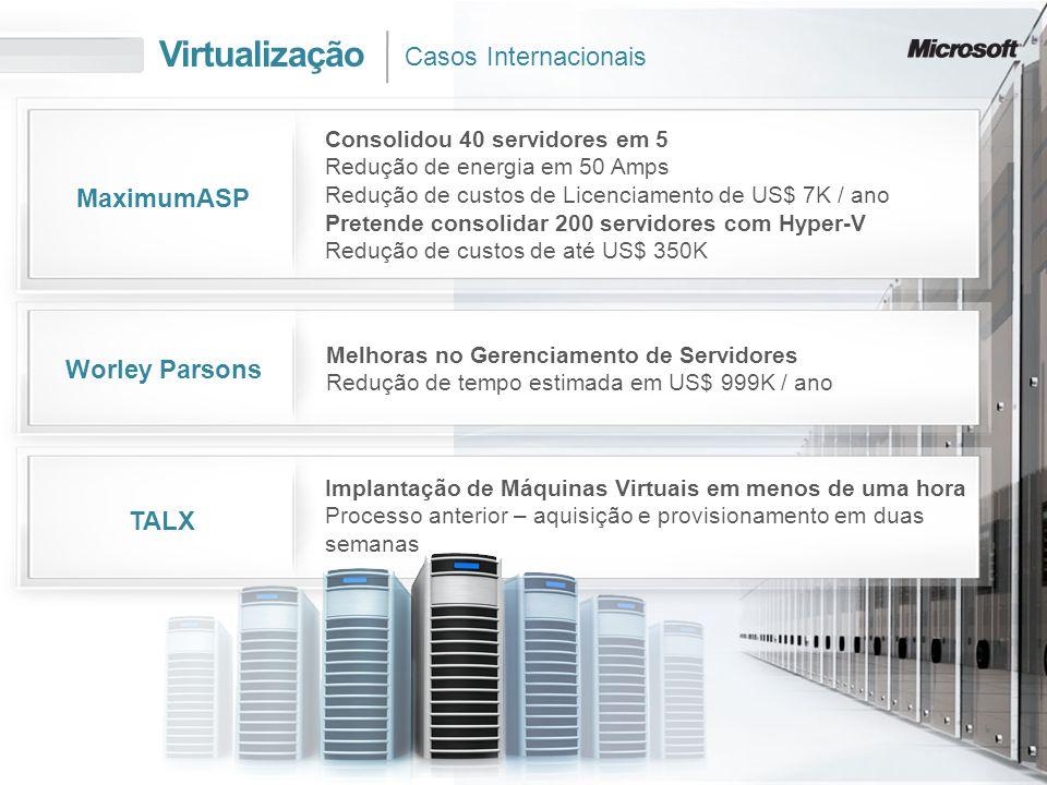 Virtualização Consolidou 40 servidores em 5 Redução de energia em 50 Amps Redução de custos de Licenciamento de US$ 7K / ano Pretende consolidar 200 s