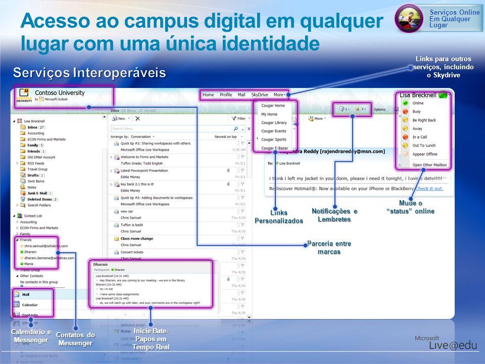 Acesso ao campus digital em qualquer lugar com uma única identidade Serviços Online Em Qualquer Lugar LinksPersonalizados Links para outros serviços,