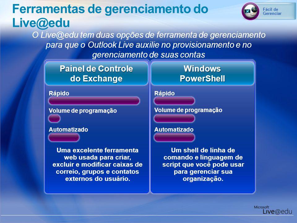 O Live@edu tem duas opções de ferramenta de gerenciamento para que o Outlook Live auxilie no provisionamento e no gerenciamento de suas contas Painel