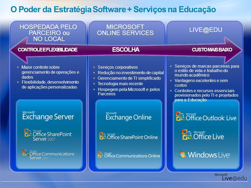 O Poder da Estratégia Software + Serviços na Educação ESCOLHA CUSTO MAIS BAIXOCONTROLE E FLEXIBILIDADE Maior controle sobre gerenciamento de operações