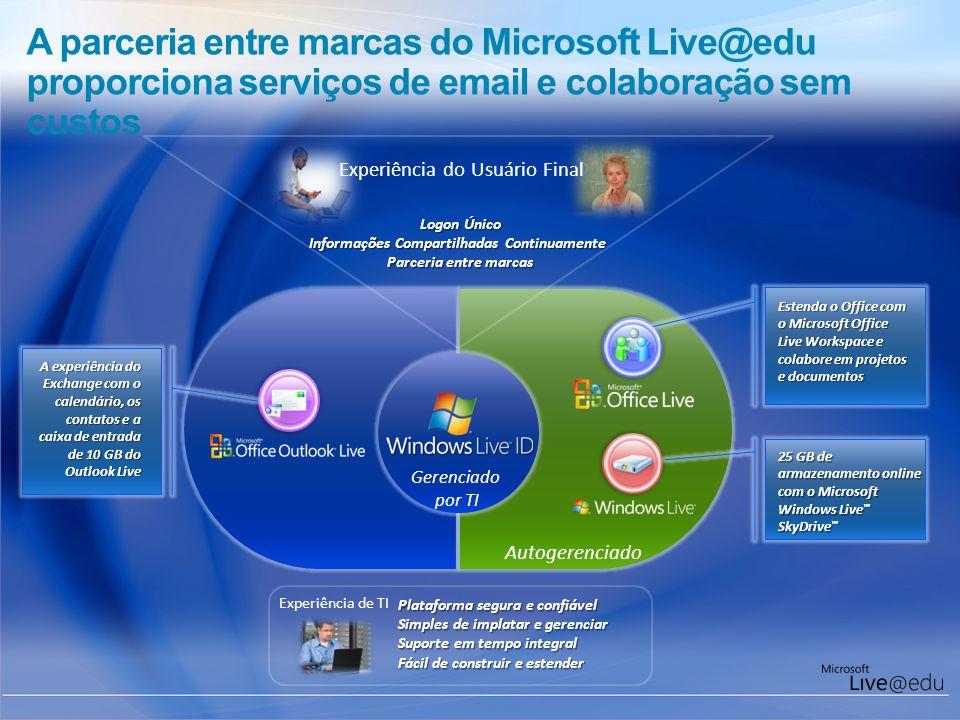 A parceria entre marcas do Microsoft Live@edu proporciona serviços de email e colaboração sem custos Plataforma segura e confiável Simples de implatar