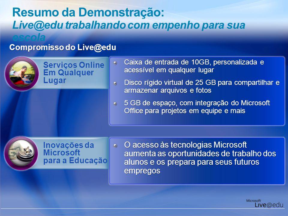 Resumo da Demonstração: Live@edu trabalhando com empenho para sua escola Compromisso do Live@edu Serviços Online Em Qualquer Lugar Inovações da Micros