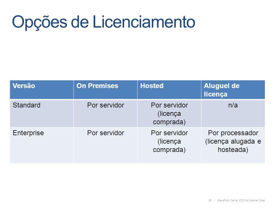 19 | SharePoint Server 2010 for Internet Sites VersãoOn PremisesHostedAluguel de licença StandardPor servidorPor servidor (licença comprada) n/a EnterprisePor servidorPor servidor (licença comprada) Por processador (licença alugada e hosteada)