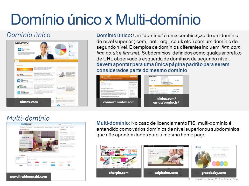 21 | SharePoint Server 2010 for Internet Sites Domínio único: Um domínio é uma combinação de um domínio de nível superior (.com,.net,.org,.co.uk etc.) com um domínio de segundo nível.