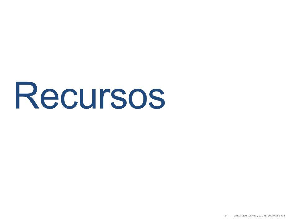 25 | SharePoint Server 2010 for Internet Sites http://www.wssdemo.com/livepivot/