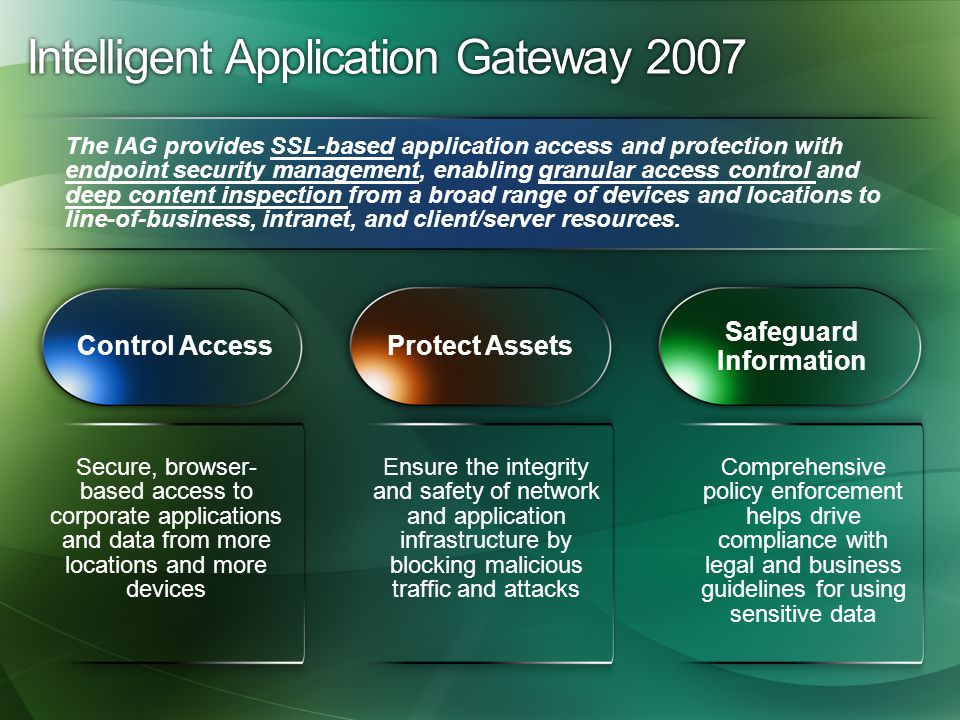 Ensure the integrity and safety of network and application infrastructure by blocking malicious traffic and attacks Comprehensive policy enforcement helps drive compliance with legal and business guidelines for using sensitive data The IAG provides SSL-based application access and protection with endpoint security management, enabling granular access control and deep content inspection from a broad range of devices and locations to line-of-business, intranet, and client/server resources.