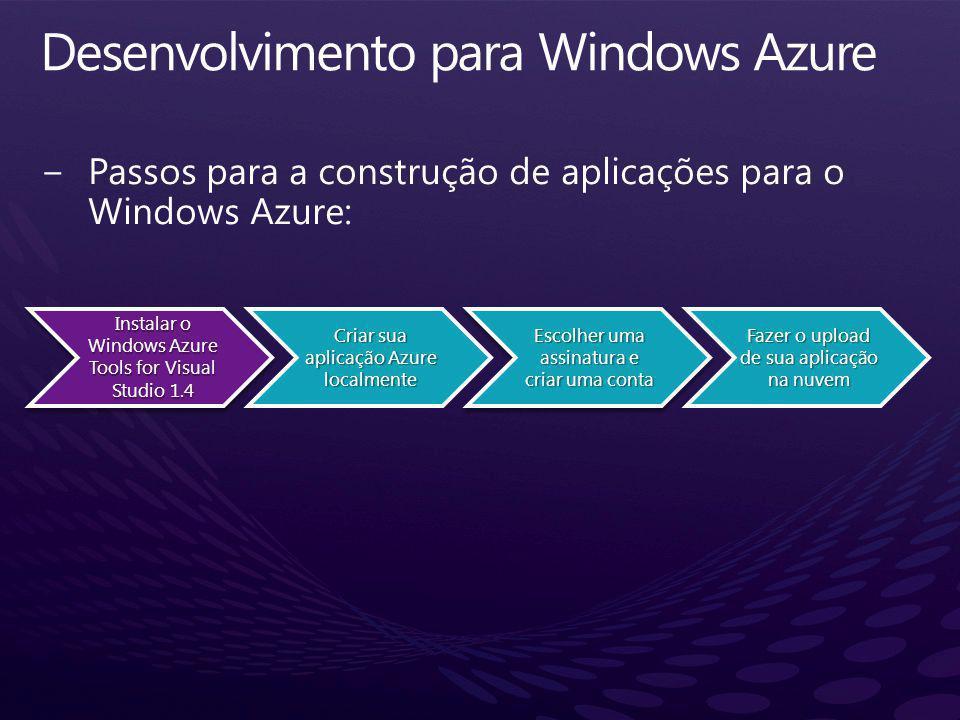 Instalar o Windows Azure Tools for Visual Studio 1.4 Criar sua aplicação Azure localmente Escolher uma assinatura e criar uma conta Fazer o upload de sua aplicação na nuvem