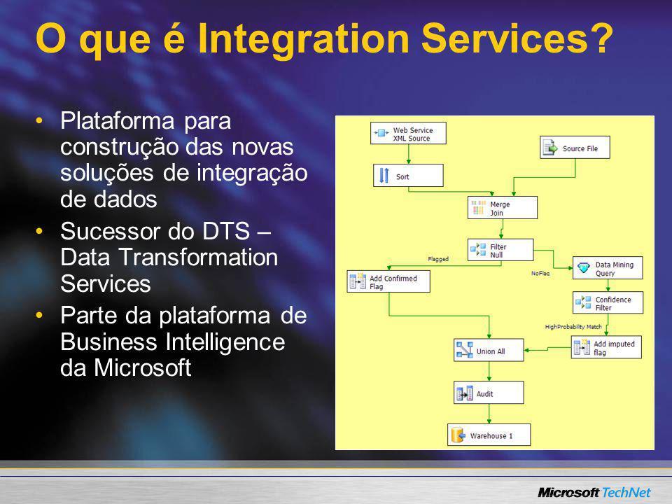 O que é Integration Services? Plataforma para construção das novas soluções de integração de dados Sucessor do DTS – Data Transformation Services Part