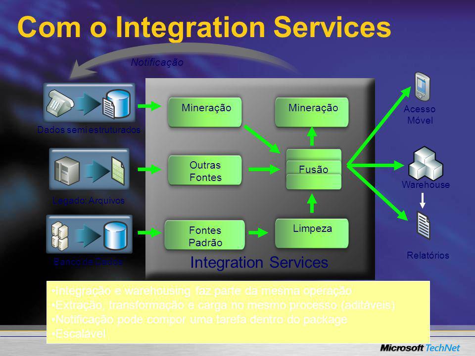 Com o Integration Services Dados semi estruturados Legado: Arquivos Banco de Dados Notificação Integração e warehousing faz parte da mesma operação Ex