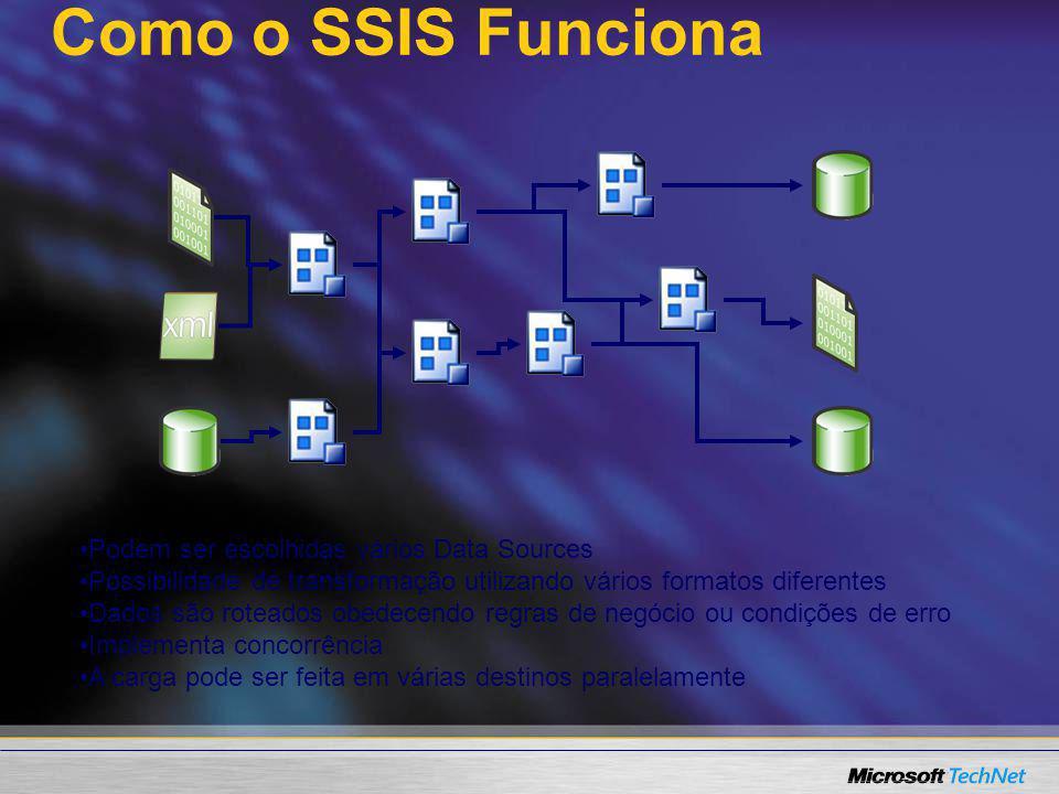 Como o SSIS Funciona Podem ser escolhidas vários Data Sources Possibilidade de transformação utilizando vários formatos diferentes Dados são roteados