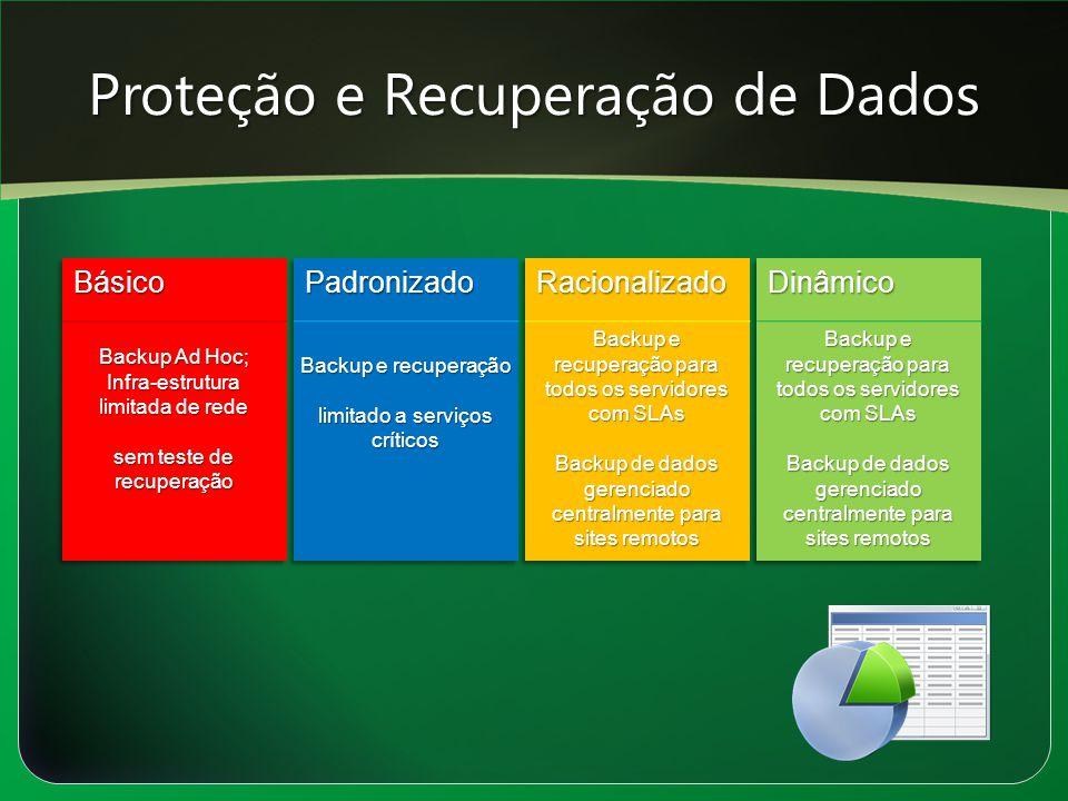 Proteção e Recuperação de Dados Backup Ad Hoc; Infra-estrutura limitada de rede sem teste de recuperação Backup e recuperação limitado a serviços crít