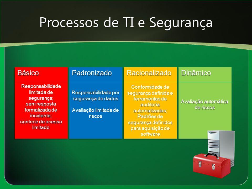 Processos de TI e Segurança Responsabilidade limitada de segurança; sem resposta formalizada de incidente; controle de acesso limitado Responsabilidad