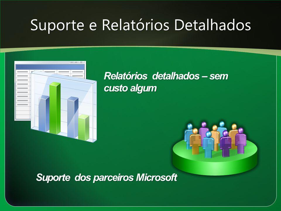 Suporte e Relatórios Detalhados Relatórios detalhados – sem custo algum Suporte dos parceiros Microsoft