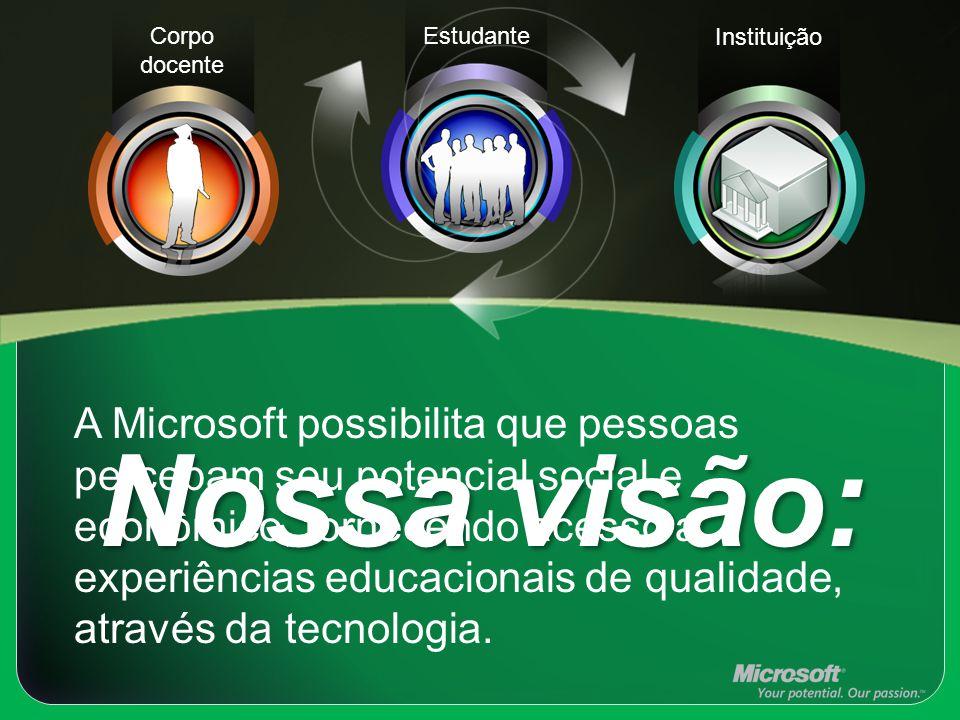 EstudanteCorpo docente Instituição Nossa visão: A Microsoft possibilita que pessoas percebam seu potencial social e econômico, fornecendo acesso a exp