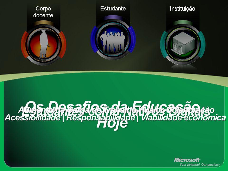 Estudante Corpo docente Instituição Estudante Corpo docente Os Desafios da Educação Hoje Acessibilidade | Responsabilidade | Viabilidade econômica Est
