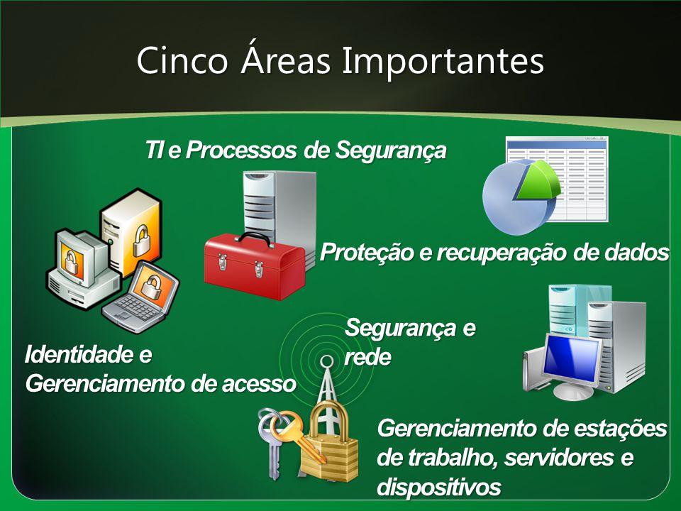 Cinco Áreas Importantes TI e Processos de Segurança Proteção e recuperação de dados Identidade e Gerenciamento de acesso Gerenciamento de estações de