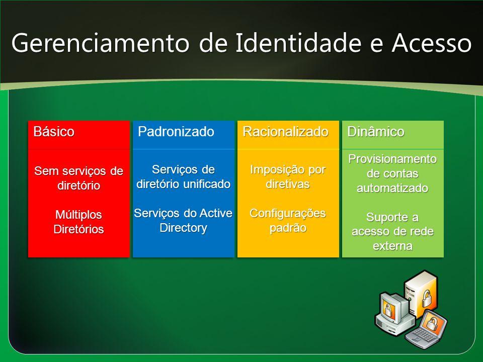 Gerenciamento de Identidade e Acesso Sem serviços de diretório Múltiplos Diretórios Serviços de diretório unificado Serviços do Active Directory Impos